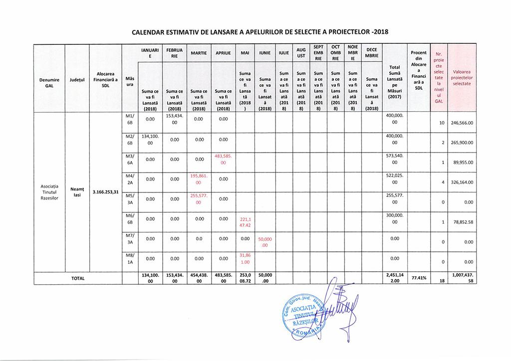 Calendar lansari apeluri feb 2018