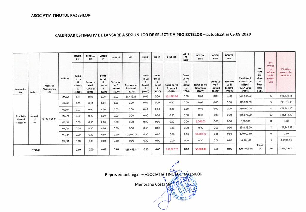 Calendar-estimativ-apeluri-de-selectie_actualizat-AUGUST-2020